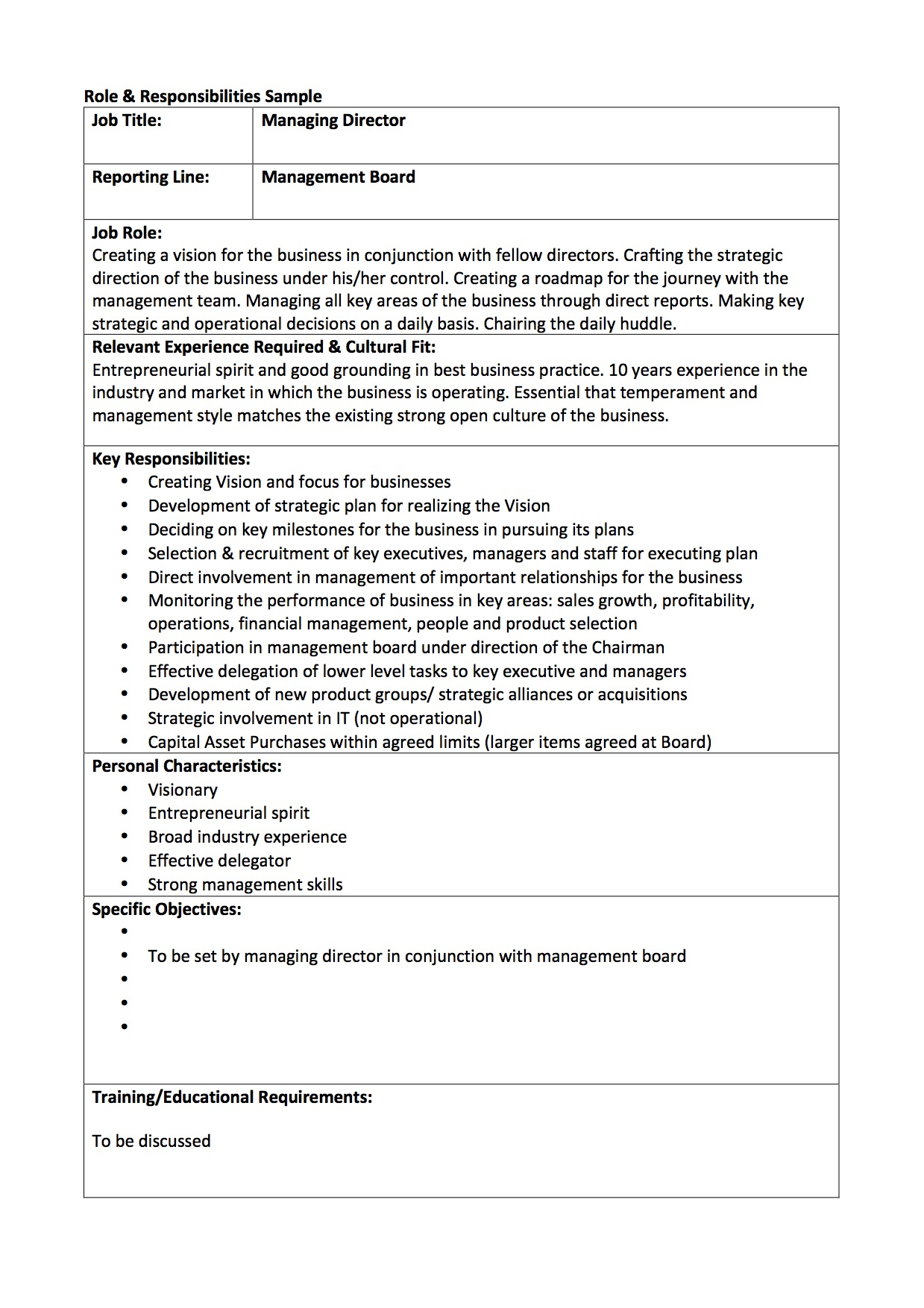 Roles and Responsibilities Sample