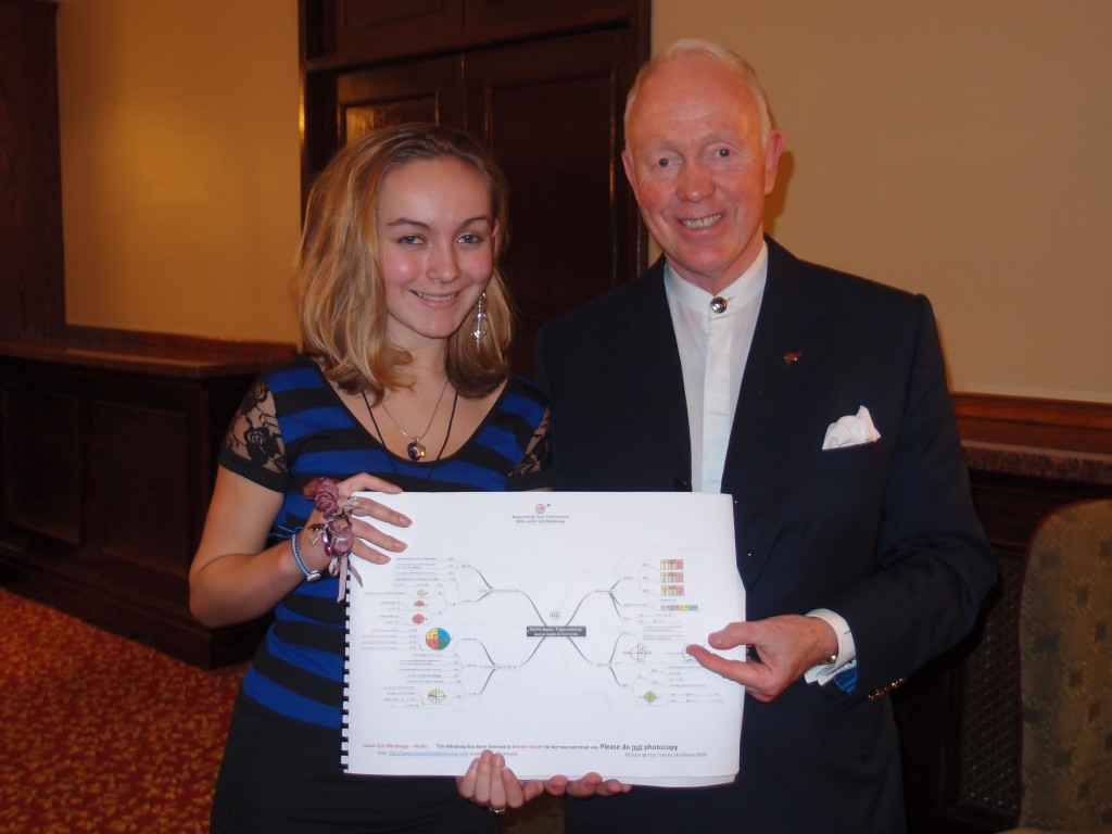 Mind Mapping Tony Buzan