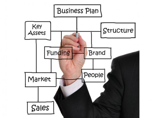 Business Planning – Where to Start?