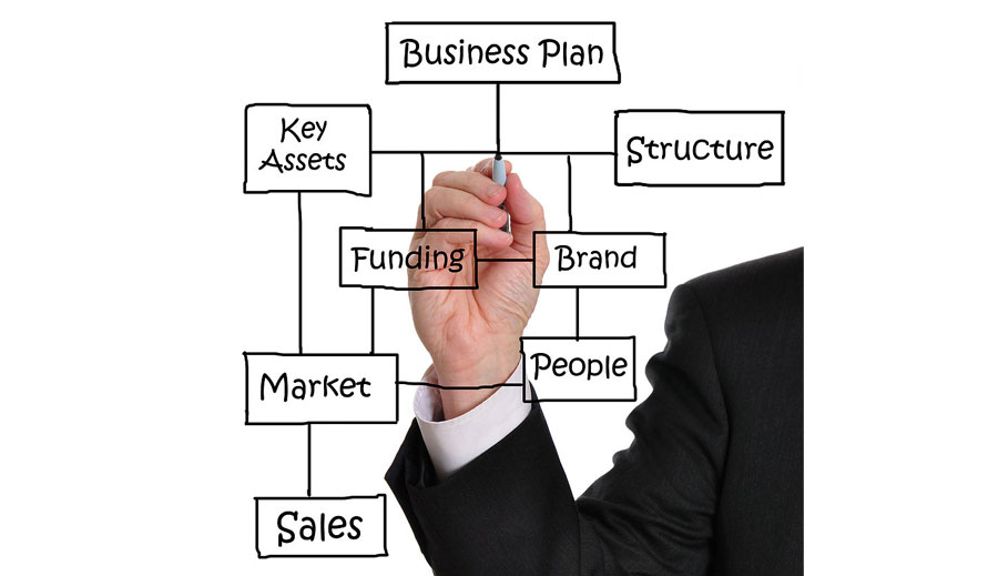 my business plan b b 3 A business plan is a formal statement of business goals, reasons they are attainable, and plans for reaching them it may also contain background information about.